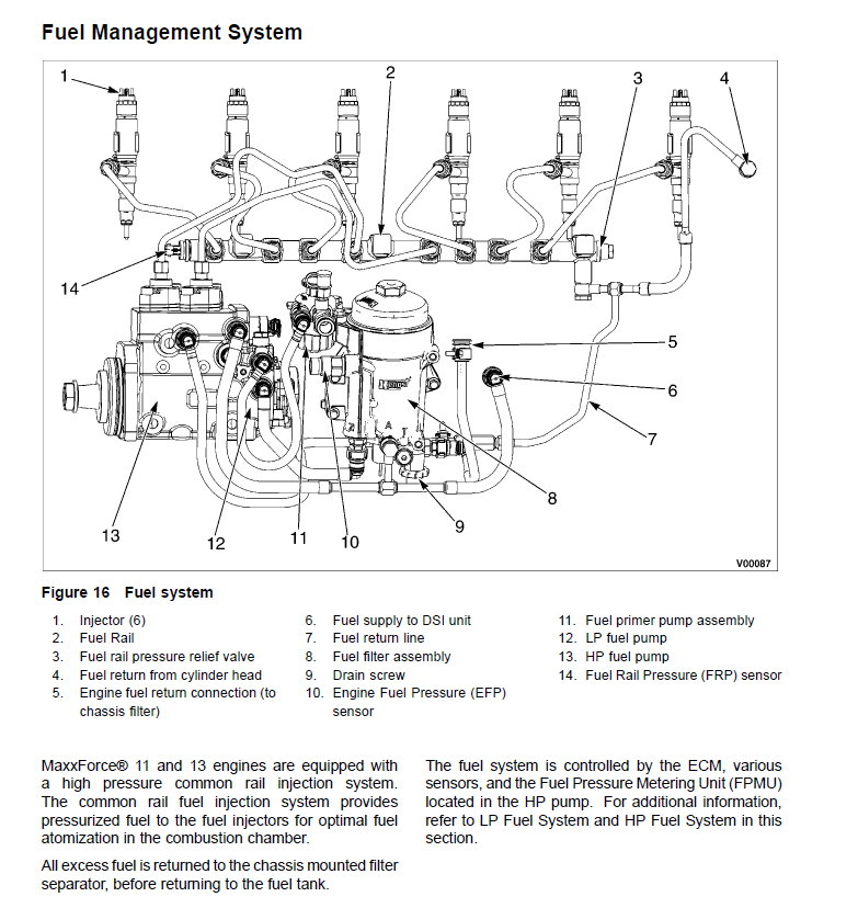 maxxforce 13 engine diagram maxxforce 13 engine component diagram