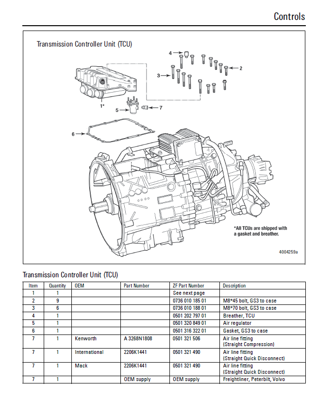 Zf transmissions all models full set manuals 2017 2018 fast zf transmission zf s6 650 6s 750 troubleshooting guide pdf transmission mechanics clutch ecomat 2 4139 758 103 operating instruction zf truck sm fandeluxe Gallery