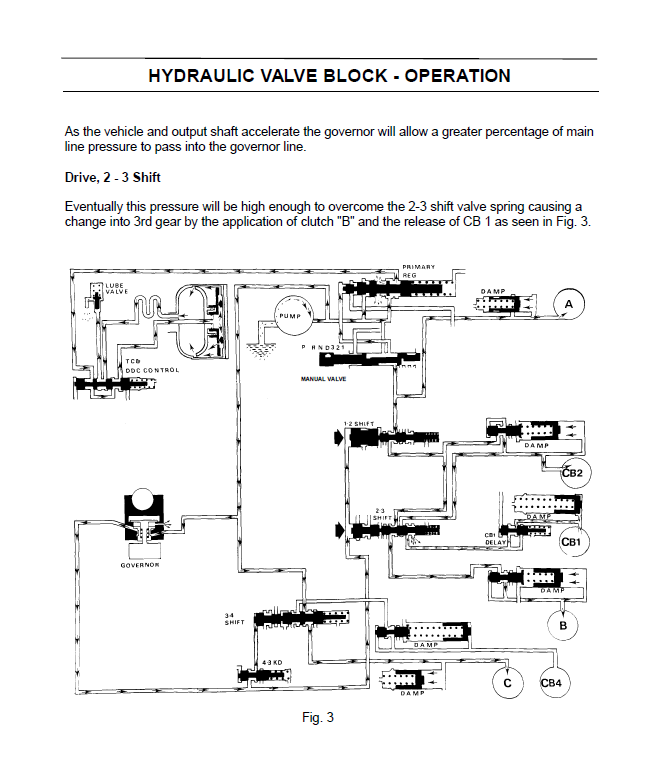 meritor transmission wiring diagram meritor transmission wiring diagram