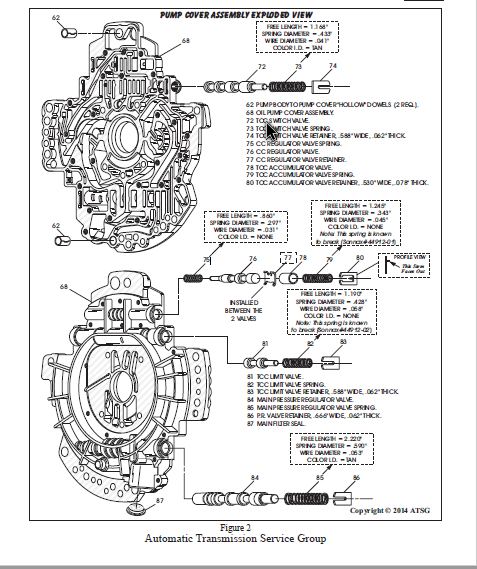 Details about ATSG -AUTOMATIC TRANSMISSION SERVICE GROUP 2015-TRANSMISSIONS  MANUALS-2016