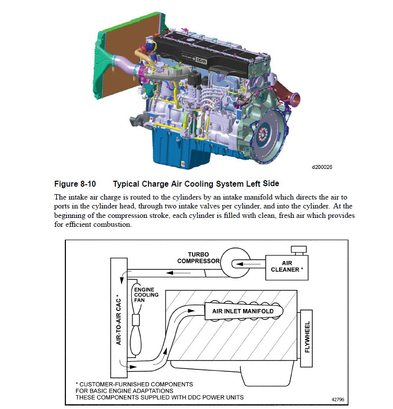 ddec v wiring ddec iv wiring schematic for detroit diesel engines manual all platforms all series