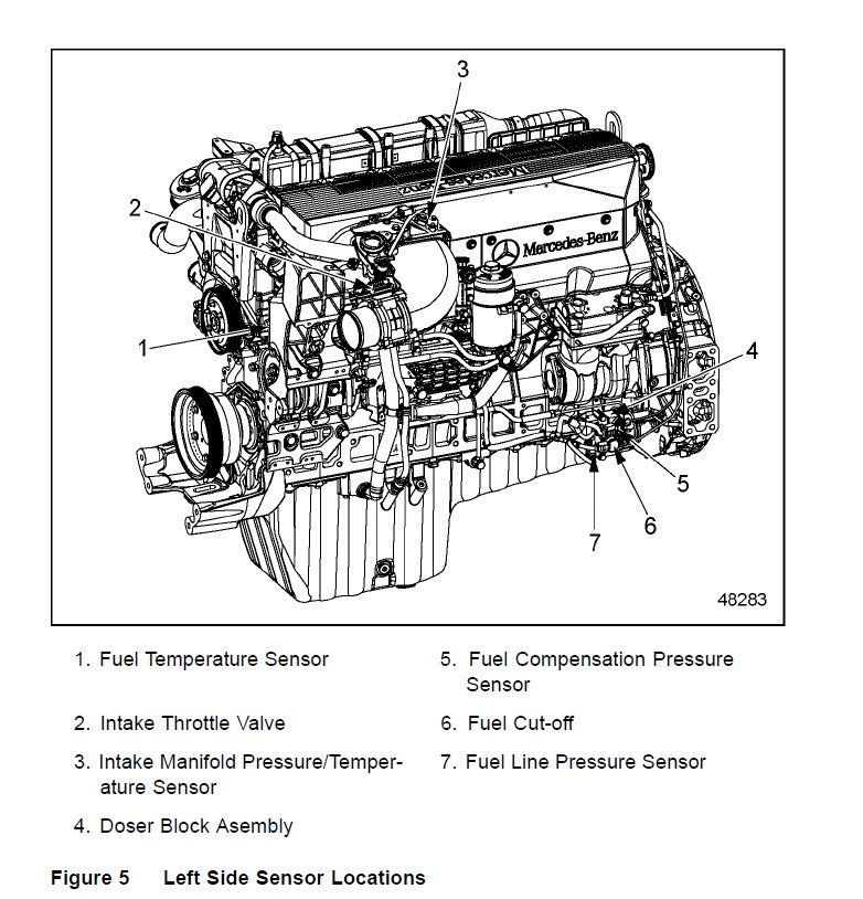 Details about Detroit Diesel Engines-AllSeries-All Platforms-2018-Fast  download