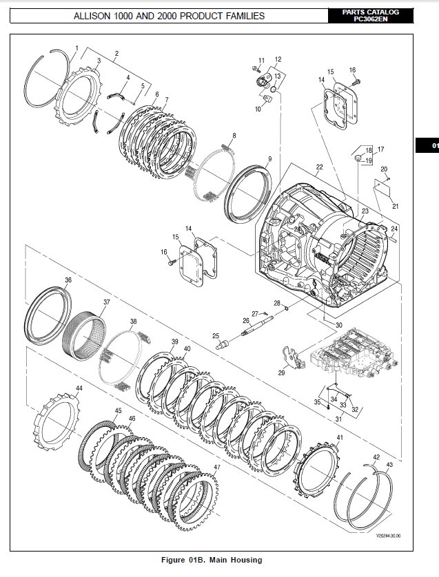 Allison Transmission Manual All Series All Generation 2018 Fast