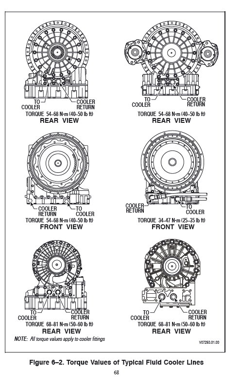 allison transmission manual