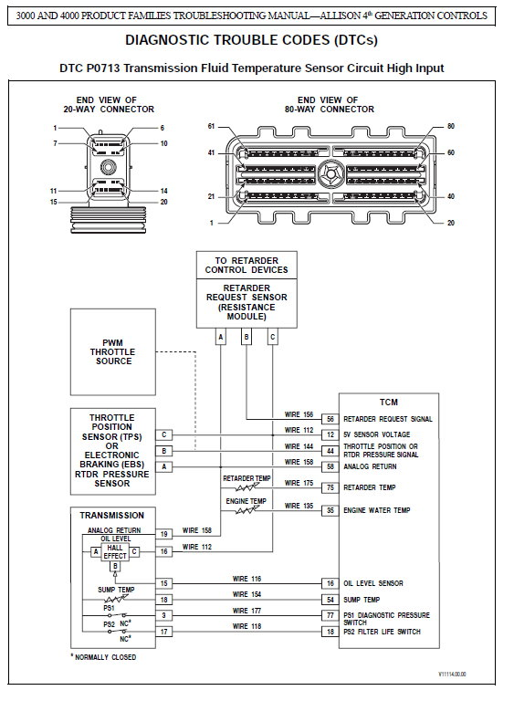 Wiring Diagram  10 Allison Transmission Parts Diagram Manual