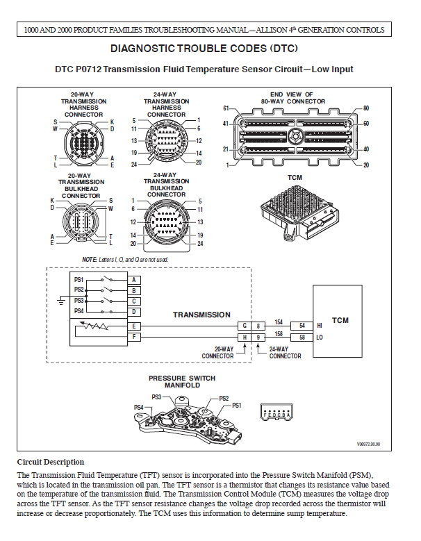 [TBQL_4184]  DIAGRAM] Duramax Allison Transmission 1000 Wiring Diagram FULL Version HD  Quality Wiring Diagram - ZIGBEEDIAGRAM.NUITDEBOUTAIX.FR | Allison Wiring Diagram |  | Best Diagram Database