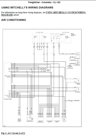 98 Freightliner Wiring Diagram | Wiring Diagram Echo on